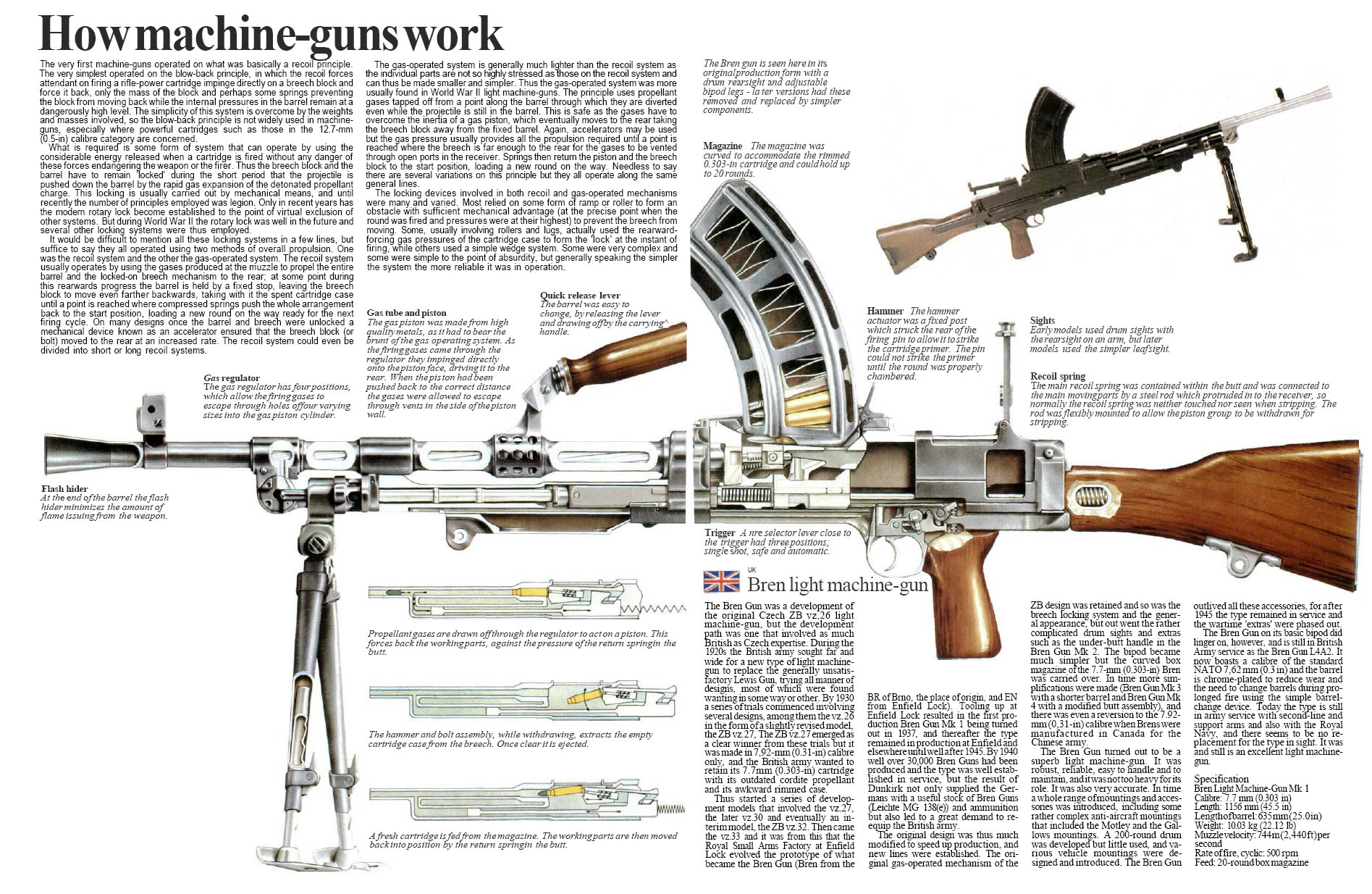 Gun Schematic Hd Wallpapers  U0026 Backgrounds In High