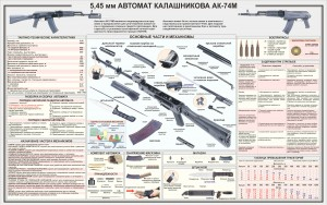 Gun Schematic HD Wallpapers & Backgrounds In High Definition
